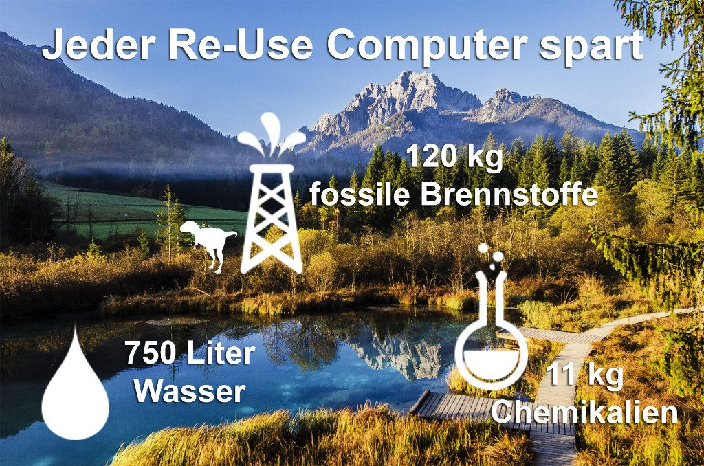 GRAZ repariert- Mitglied - Compuritas GmbH